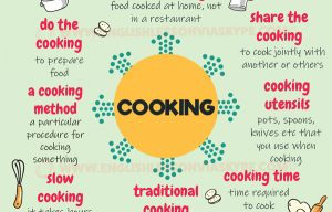 14 English collocations with cooking. Useful English expressions. Learn English with Harry at www.englishlessonviaskype.com #learnenglish #englishlessons #tienganh #EnglishTeacher #vocabulary #ingles #อังกฤษ #английский #aprenderingles #english #cursodeingles #учианглийский #vocabulário #dicasdeingles #learningenglish #ingilizce #englishgrammar