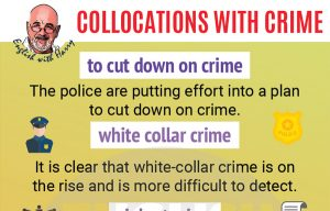 English collocations with crime with meanings and examples. Improve English speaking skills. IELTS. Learn English with Harry at www.englishlessonviaskype.com #learnenglish #englishlessons #tienganh #EnglishTeacher #vocabulary #ingles #อังกฤษ #английский #aprenderingles #english #cursodeingles #учианглийский #vocabulário #dicasdeingles #learningenglish #ingilizce #englishgrammar #englishvocabulary #ielts #idiomas
