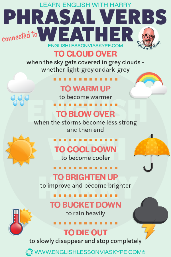 10 Phrasal verbs connected to weather. To die out meaning. To blow over meaning. Improve English speaking at www.englishlessonviaskype.com #learnenglish #englishlessons #tienganh #EnglishTeacher #vocabulary #ingles #อังกฤษ #английский #aprenderingles #english #cursodeingles #учианглийский #vocabulário #dicasdeingles #learningenglish #ingilizce #englishgrammar #englishvocabulary #ielts #idiomas