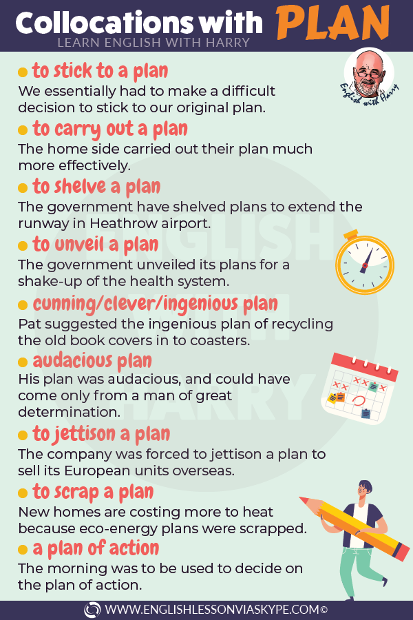 20 English collocations with plan with examples. Speak better English with Harry at www.englishlessonviaskype.com #learnenglish #englishlessons #tienganh #EnglishTeacher #vocabulary #ingles #อังกฤษ #английский #aprenderingles #english #cursodeingles #учианглийский #vocabulário #dicasdeingles #learningenglish #ingilizce #englishgrammar #englishvocabulary #ielts #idiomas