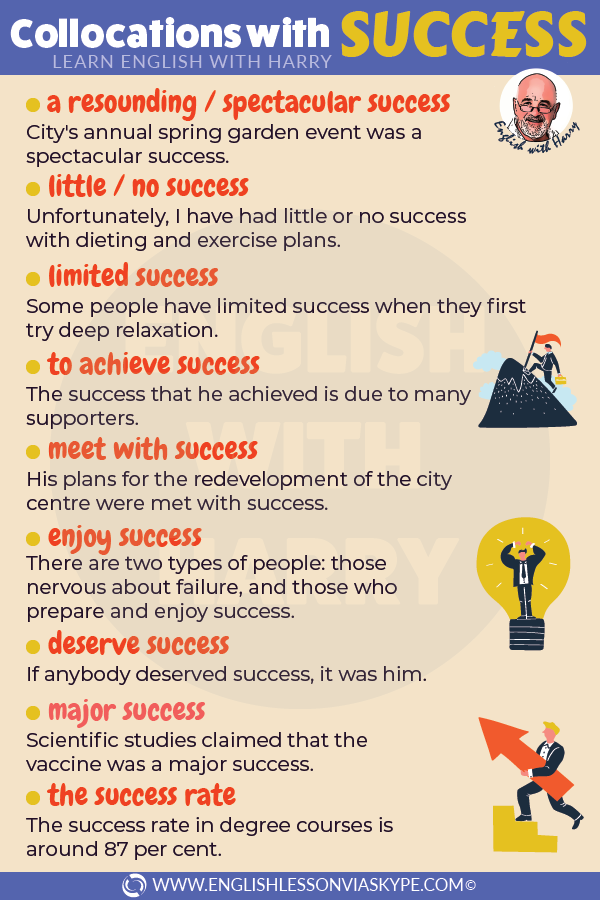 English collocations with success with examples. Speak better English with Harry at www.englishlessonviaskype.com #learnenglish #englishlessons #tienganh #EnglishTeacher #vocabulary #ingles #อังกฤษ #английский #aprenderingles #english #cursodeingles #учианглийский #vocabulário #dicasdeingles #learningenglish #ingilizce #englishgrammar #englishvocabulary #ielts #idiomas
