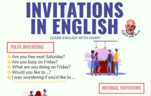 How to Accept and Decline Invitations in English