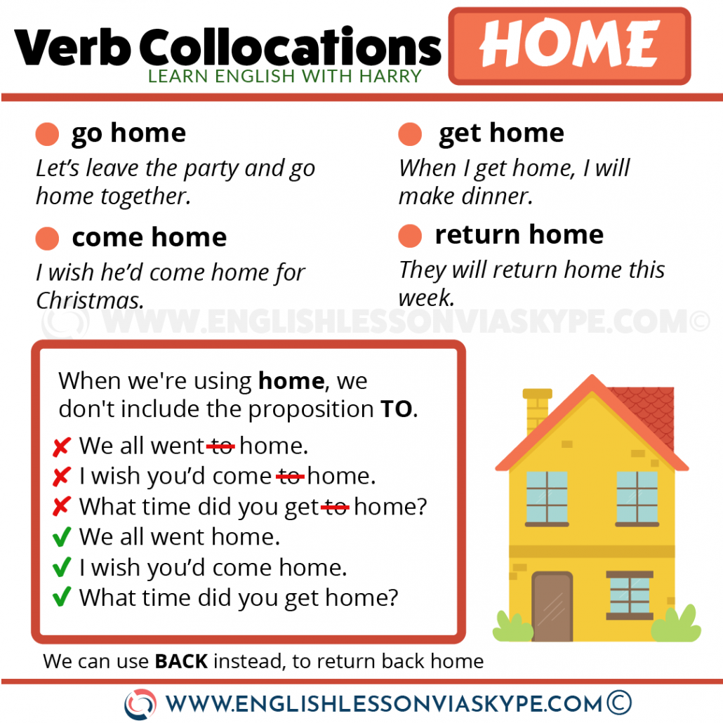 Verb collocations with HOME. Improve English speaking skills at www.englishlessonviaskype.com #learnenglish #englishlessons #tienganh #EnglishTeacher #vocabulary #ingles #อังกฤษ #английский #aprenderingles #english #cursodeingles #учианглийский #vocabulário #dicasdeingles #learningenglish #ingilizce #englishgrammar #englishvocabulary #ielts #idiomas