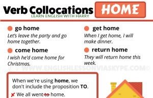 English Verb Collocations with Home