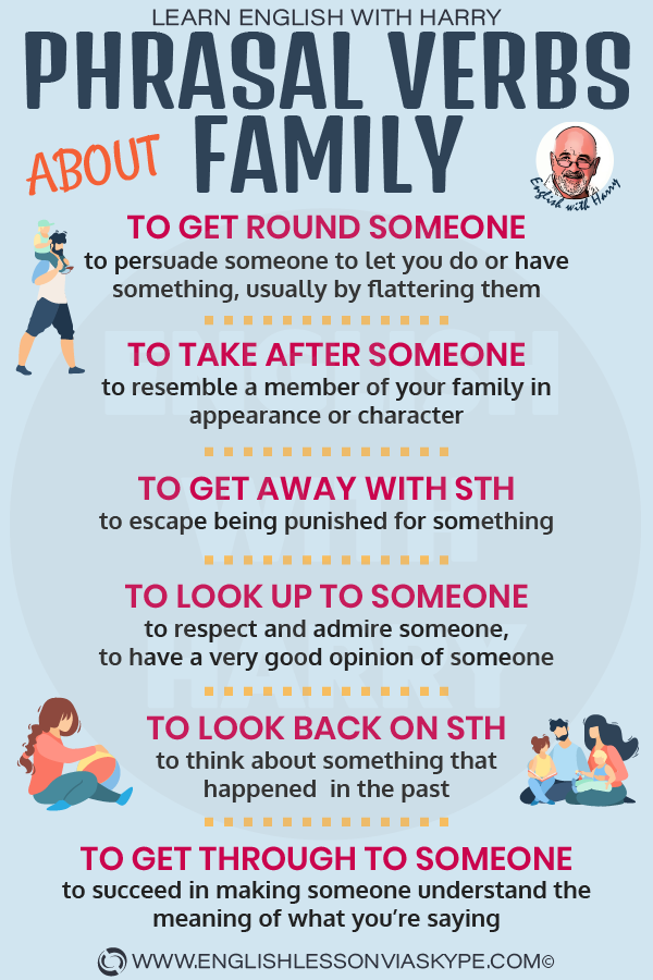 Phrasal verbs related to Family. Use in your daily English conversations. Learn English with Harry at www.englishlessonviaskype.com #learnenglish #englishlessons #EnglishTeacher #vocabulary #ingles #อังกฤษ #английский #aprenderingles #english #cursodeingles #учианглийский #vocabulário #dicasdeingles #learningenglish #ingilizce #englishgrammar #englishvocabulary #ielts #idiomas