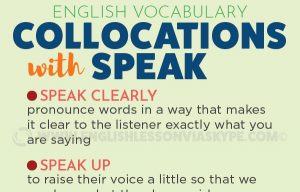 English Expressions with Speak and Speech
