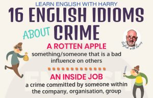16 Idioms and Expressions about Crime