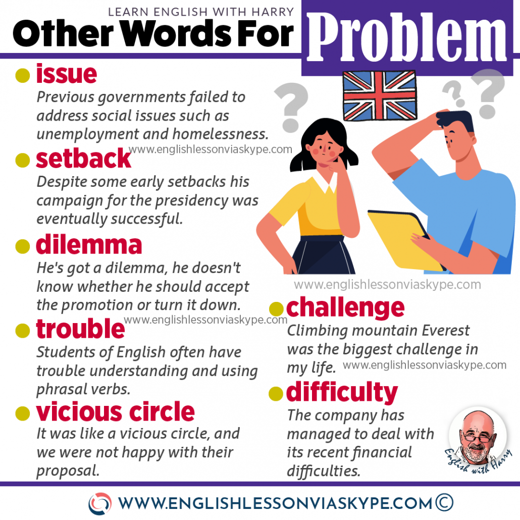 Advanced English vocabulary. Other words for problem in English. Advanced English lessons on Zoom and Skype. Study advanced English at englishlessonviaskype.com