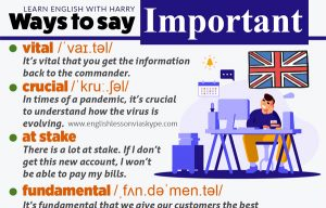 10 Ways to Say Important in English