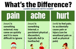 Difference between pain, ache and hurt. Confusing English words. Advanced English learning at www.englishlessonviaskype.com #learnenglish #englishlessons #EnglishTeacher #vocabulary #ingles #อังกฤษ #английский #aprenderingles #english #cursodeingles #учианглийский #vocabulário #dicasdeingles #learningenglish #ingilizce #englishgrammar #englishvocabulary #ielts #idiomas