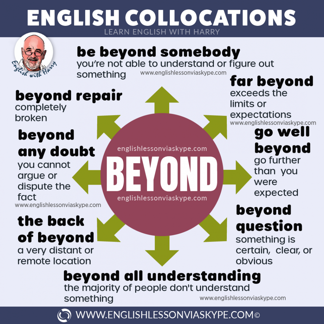 Learn English collocations with beyond. Meanings and examples. Advanced English learning. Online English lessons on Zoom, #learnenglish #englishlessons #EnglishTeacher #vocabulary #ingles #อังกฤษ #английский #aprenderingles #english