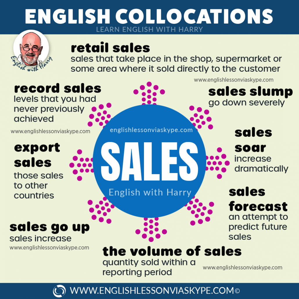 13 English collocations with sales. Improve business English vocabulary. Advanced English learning. English lessons on Zoom at www.englishlessonviaskype.com #learnenglish #englishlessons #EnglishTeacher #vocabulary #ingles #อังกฤษ #английский #aprenderingles #english #cursodeingles #учианглийский