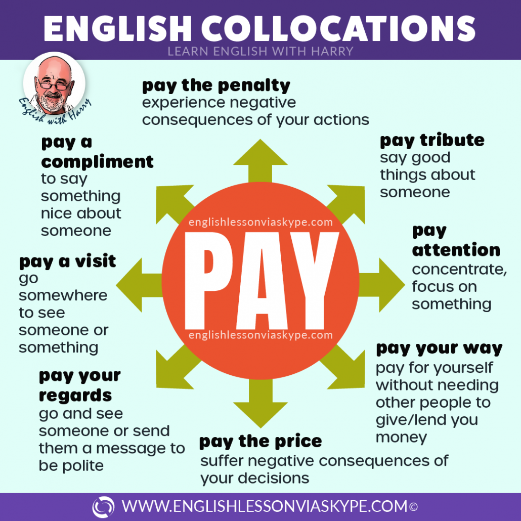 8 English collocations with pay. Improve business English vocabulary. Advanced English learning. English lessons on Zoom at www.englishlessonviaskype.com #learnenglish #englishlessons #EnglishTeacher #vocabulary #ingles #อังกฤษ #английский #aprenderingles #english #cursodeingles #учианглийский