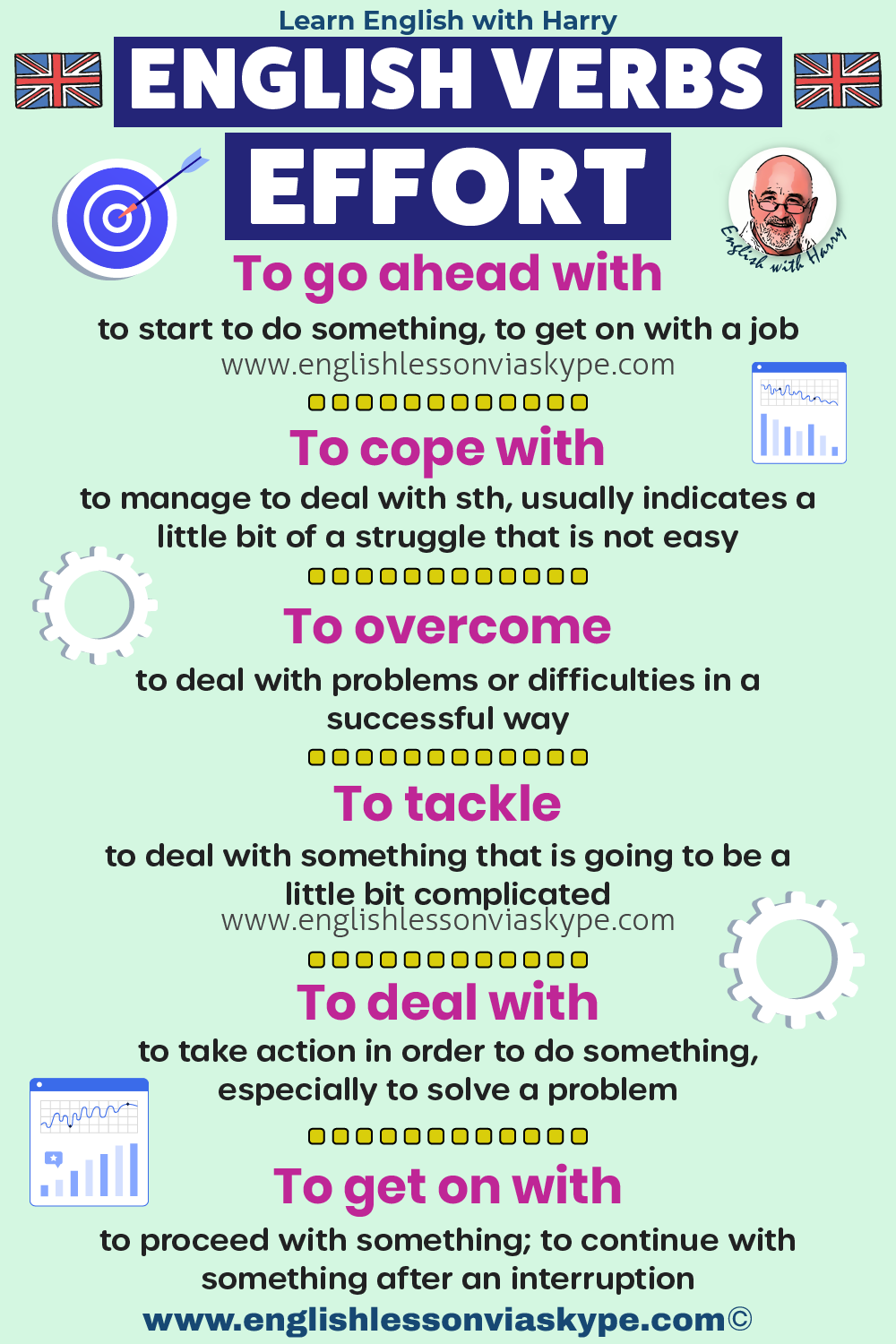 Verbs of effort in English. How talk about efforts in English. Advanced English learning. Online English lessons on Zoom. Study advanced English at www.englishlessonviaskype.com #learnenglish #englishlessons #EnglishTeacher #vocabulary #ingles #อังกฤษ #английский #aprenderingles #english #cursodeingles #учианглийский