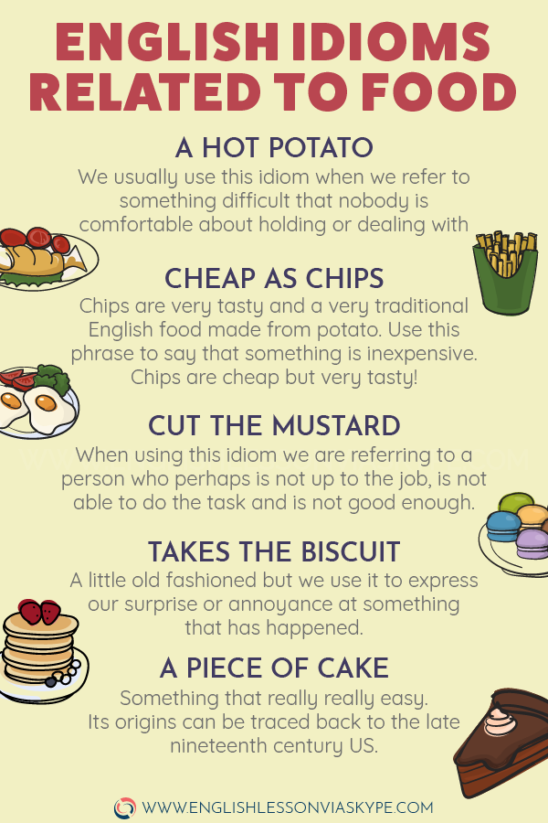 English Idioms related to FOOD. Improve English vocabulary. #learnenglish #englishlessons #ingles #aprenderingles #englishteacher