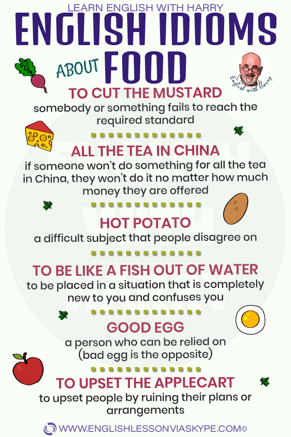 English Idioms related to FOOD. Improve English vocabulary. #learnenglish #englishlessons #ingles #aprenderingles #englishteacher